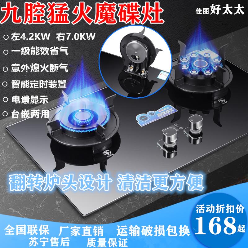 Газовые плиты Артикул 577245562128