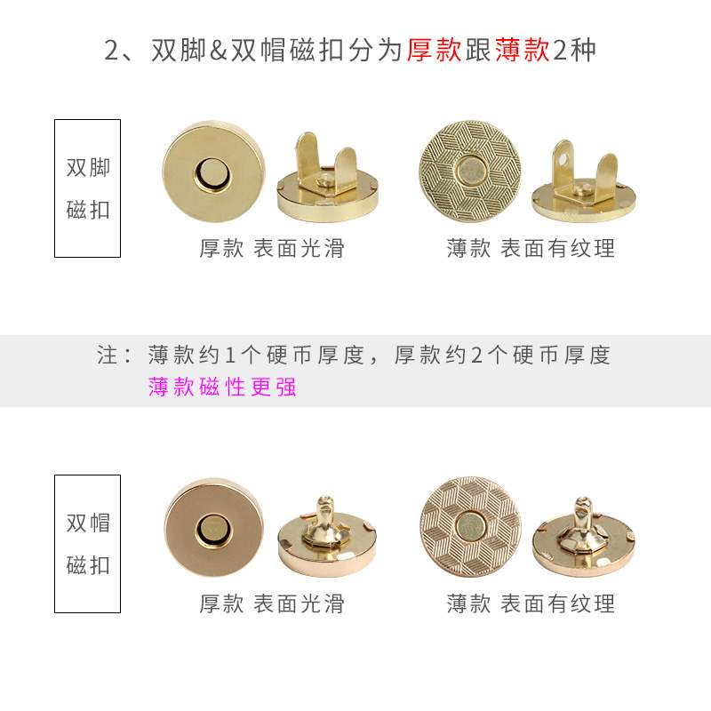 Wallet, magnet, metal case, concealed buckle, magnetic buckle, suction buckle, accessories of bag, buckle, lock, suction cup type