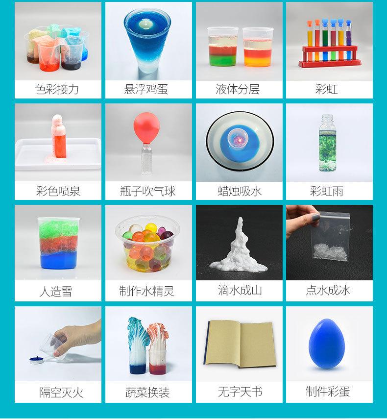 Научные игрушки Артикул 614503492214