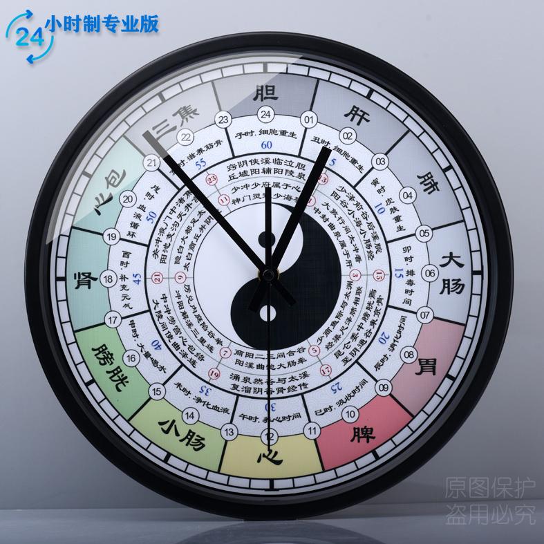 Часы на стену Артикул 549205068992
