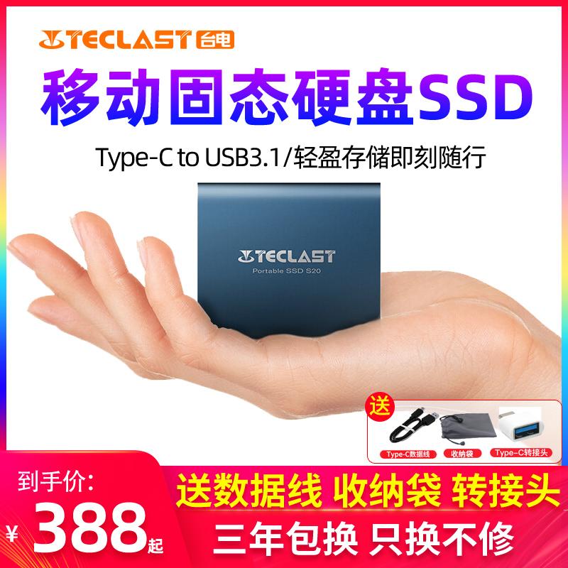 Переносные жёсткие диски Артикул 587781853897