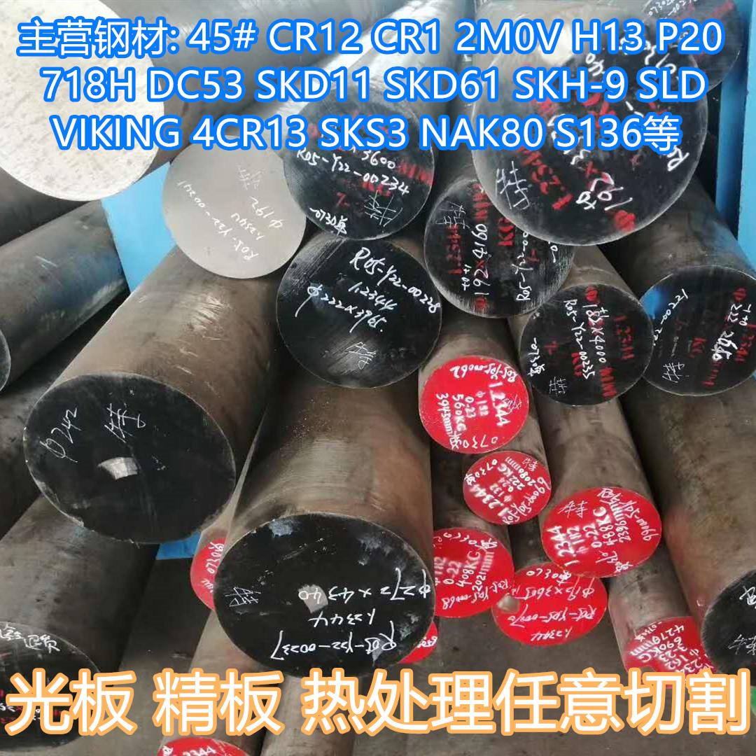 Изделия из стали Артикул 619662282929