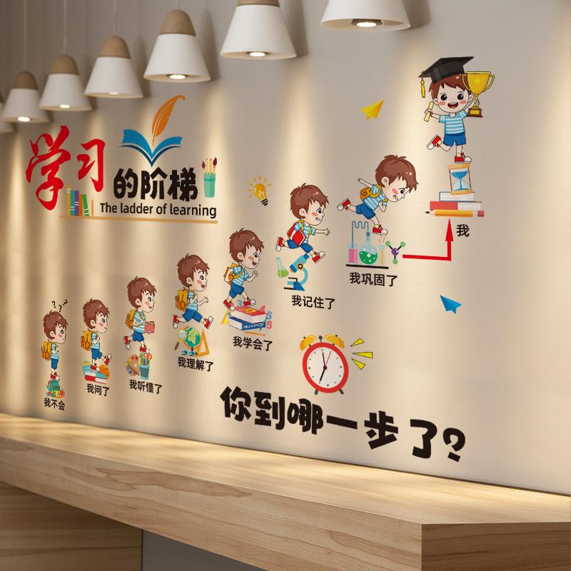 励志教室布置班级文化墙面学习墙贴用后评测