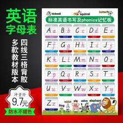 26个英文字母表标准英语书写及Phonics教室布置墙贴画挂图纸字帖