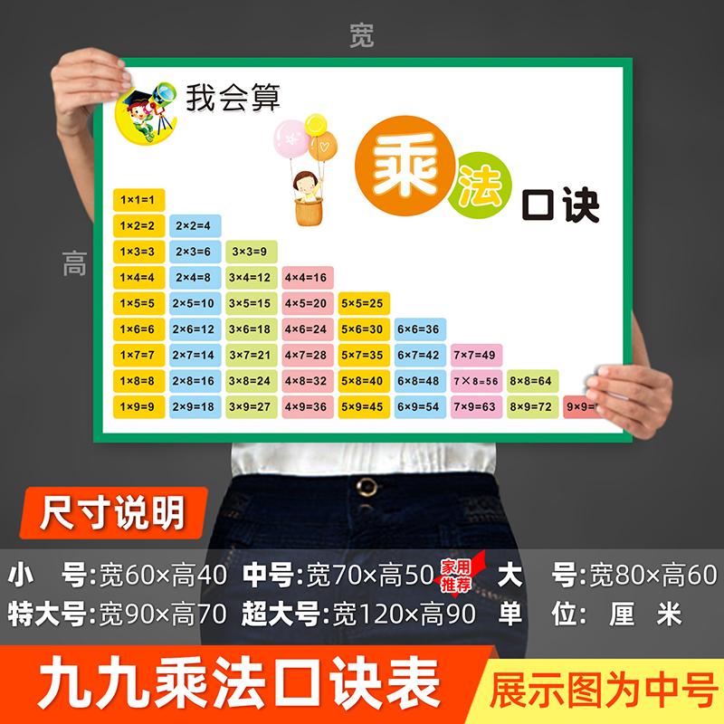 小學數學九九乘法口訣表99速算除法口算表班級裝飾佈置掛圖牆貼畫