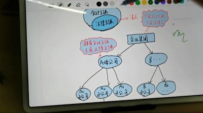 华为MatePad11怎么样?内幕分析华为MatePad11好吗,买前一定要注意-精挑细选- 看评价