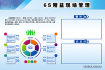 761 Poster printed Display board photo inkjet 656 Enterprise Factory company 6S lean Field Management Kanban