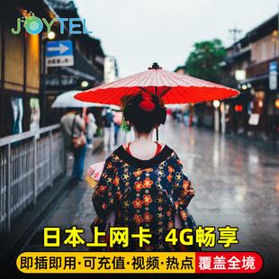日本电话卡4G高速手机上网卡3-15天3G无限流量东京大阪冲绳北海道价格