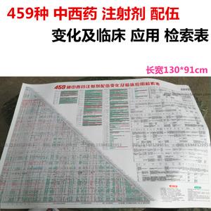 医院459种中西药注射剂配伍变化临床应用检索表挂图贴图高清防水
