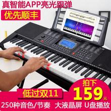 Западные клавишные инструменты > Синтезаторы .