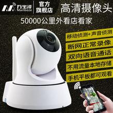 Камеры видеонаблюдения > Сетевые камеры.