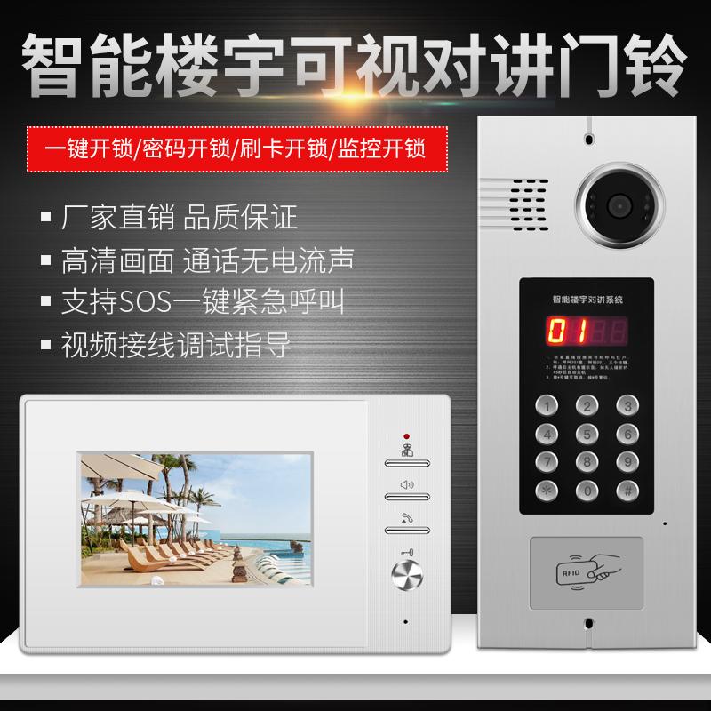 Цифровые системы управления Артикул 602842532232