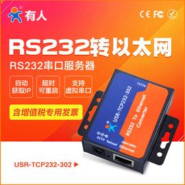 小体积 串口设备联网服务器网络转RS232以太网有人串口服务器串口转网口USR-TCP232-302图片