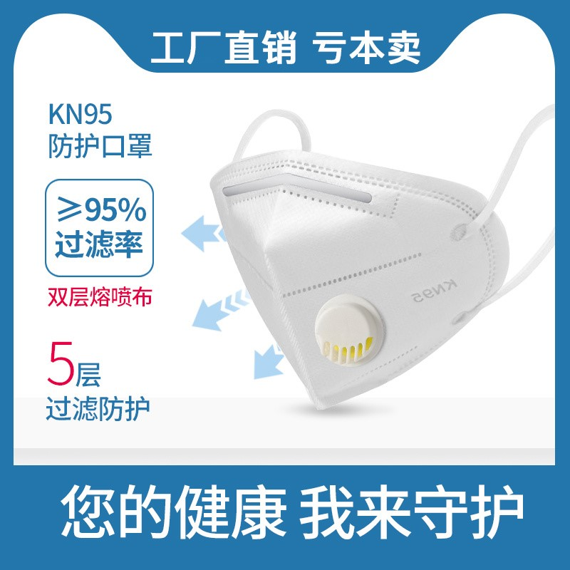 Kn95 respirator with breathing valve