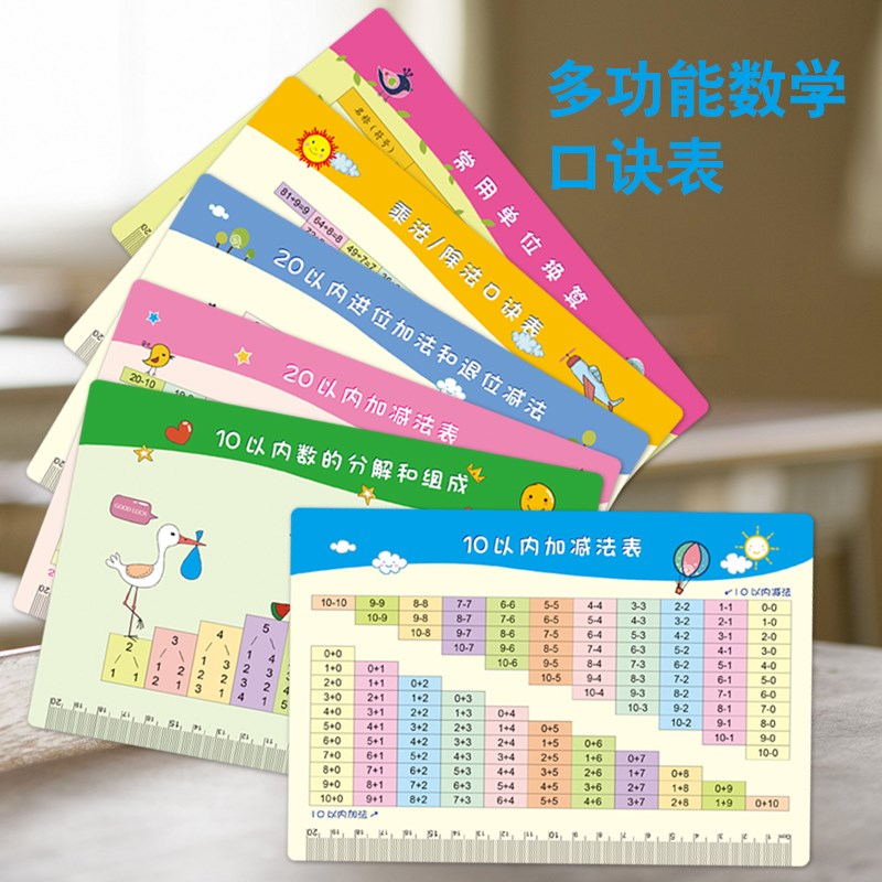 加法减法九九乘法小学生一年级数学儿童启蒙学习挂图口诀表 全套