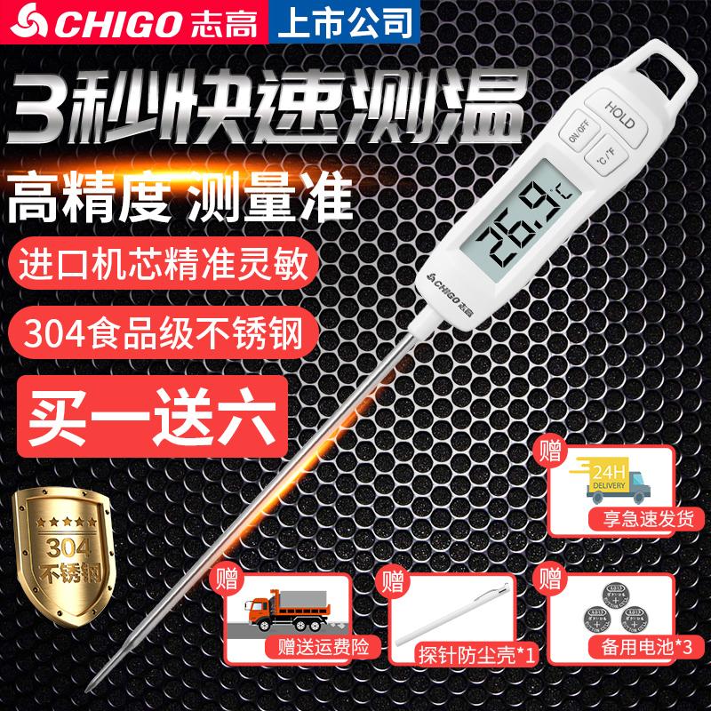 Термометры для воды Артикул 598090084354
