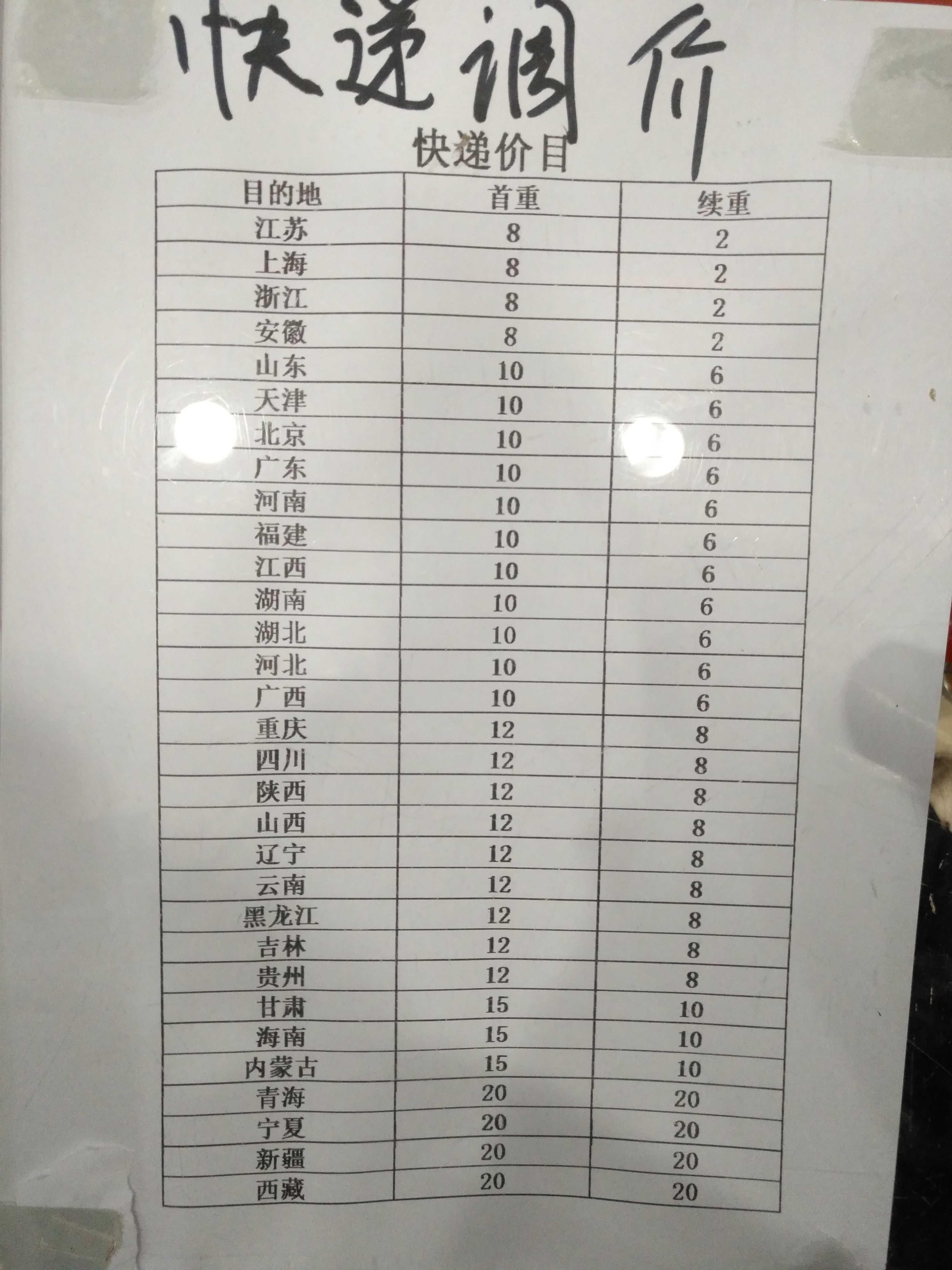 One yuan shot