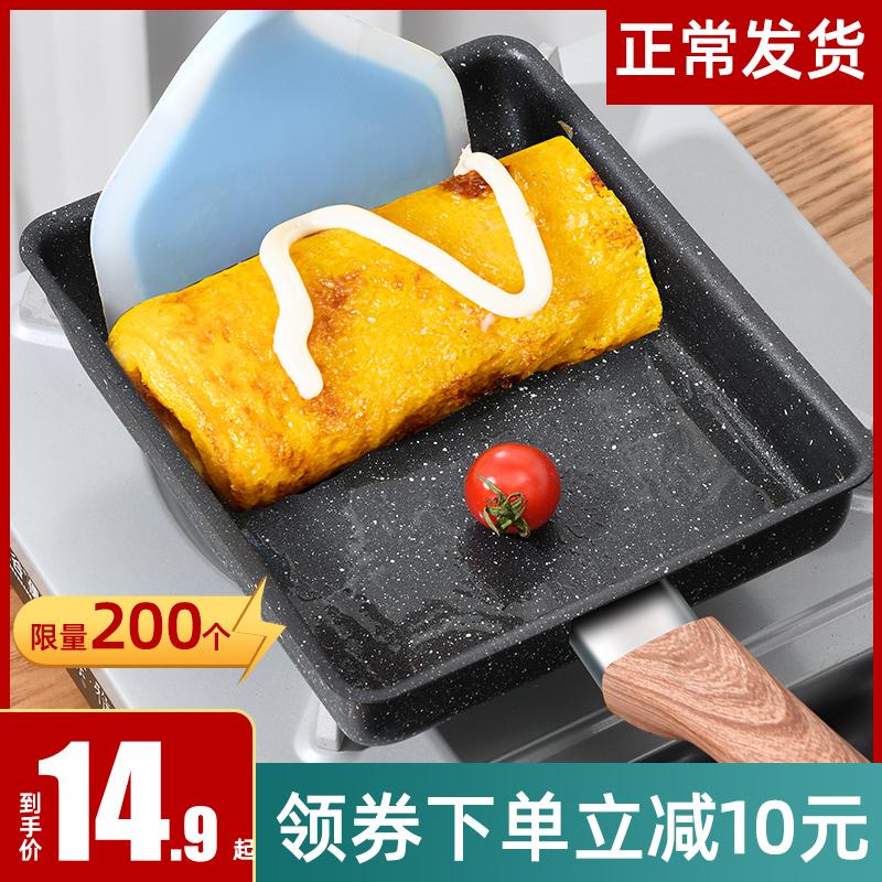Сковороды с антипригарным покрытием Артикул 580402997378