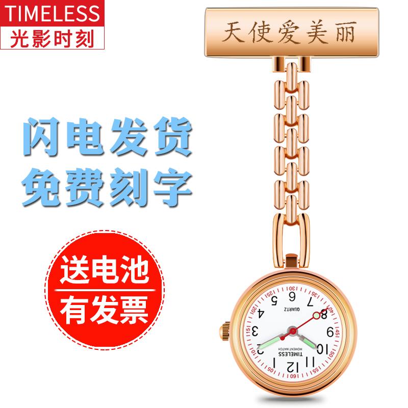 Карманные часы Артикул 594994087931
