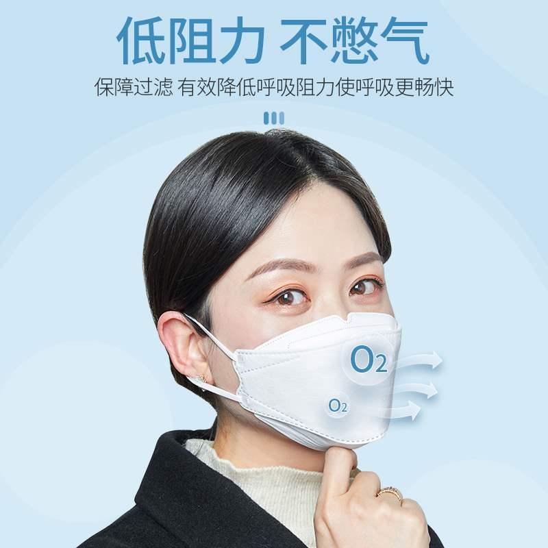 白色3 d韓国kn 95マスクn 95女性立体男性潮タイプ防塵スモッグkf 94柳葉タイプ夏季薄いタイプ