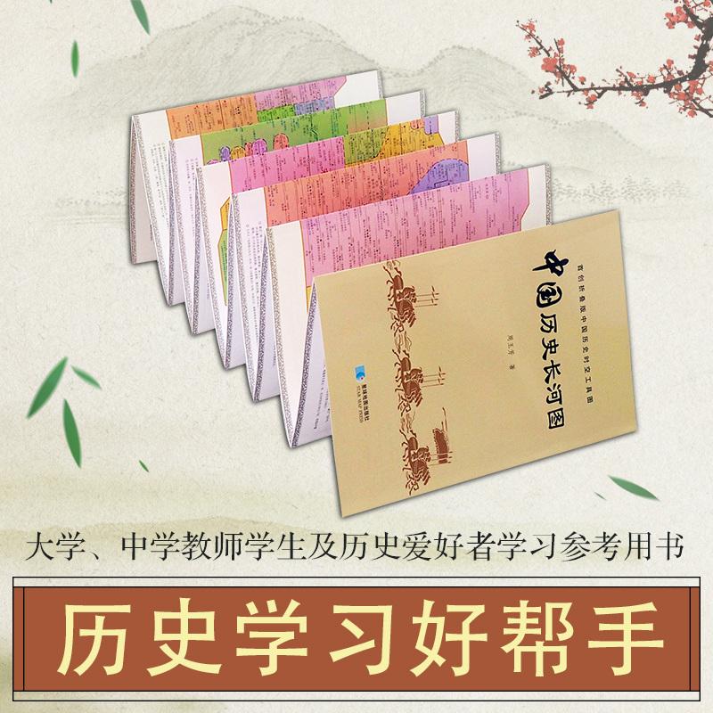中国历史墙贴王芳大事年表朝代顺序表贴纸挂图知识点装饰画演进