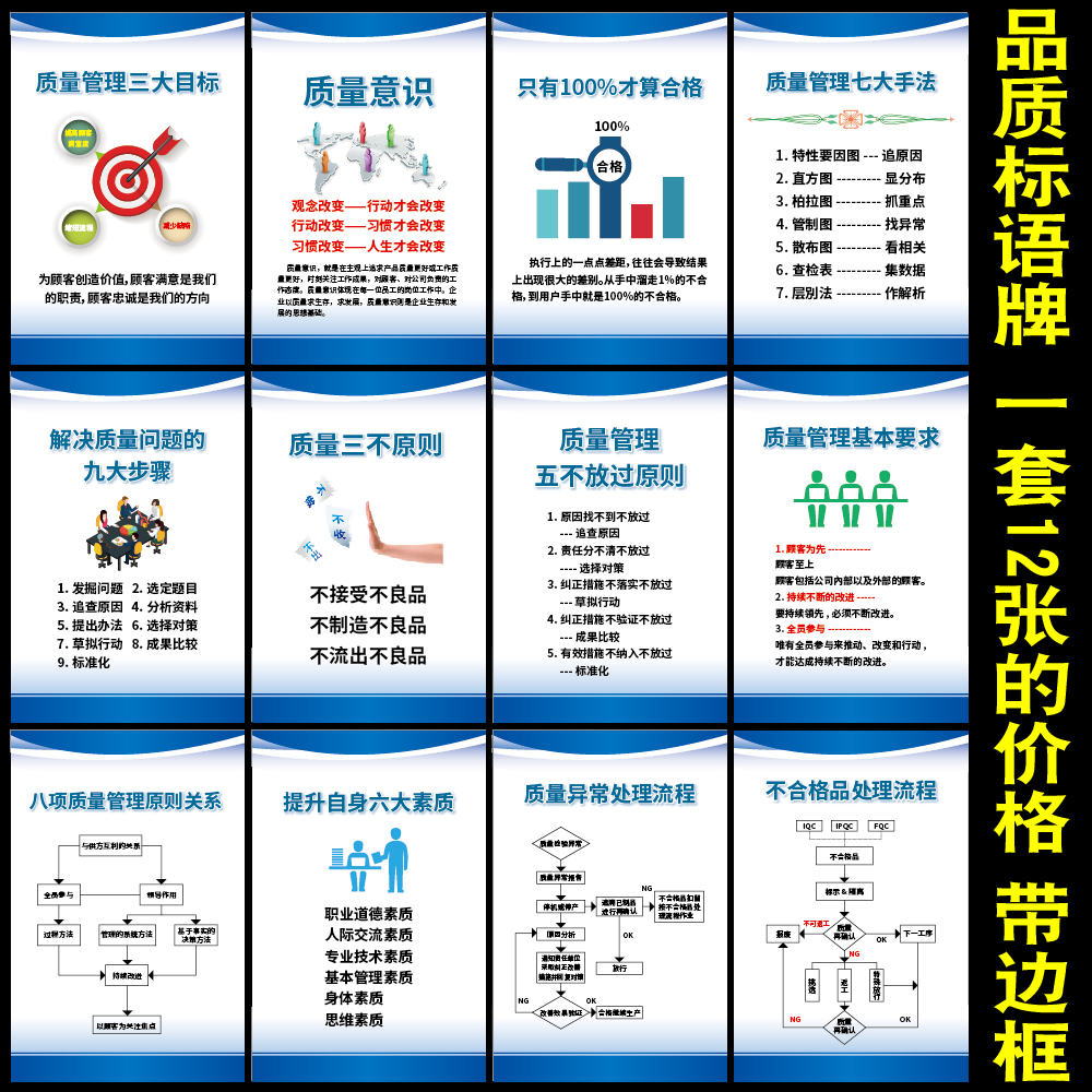 A complete set of 12 pieces of product quality objectives, three principles of non-conforming product flow chart, seven methods, factory and workshop signs