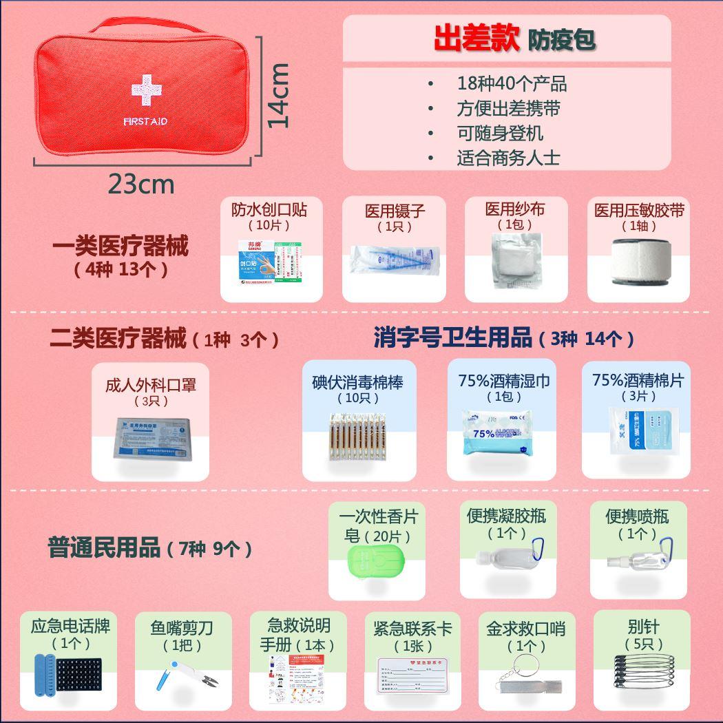 防疫包学生儿童上学防护用品户外旅行便携急救包家庭用消毒医药包