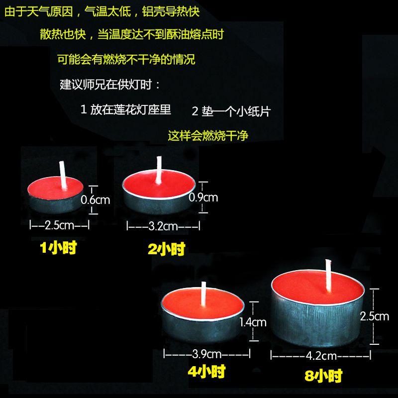 Масленные свечи Артикул 639975356588