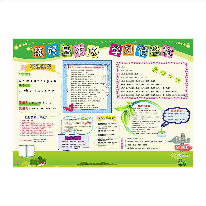 数学公式墙贴单位计算墙面汉语儿童全套一二三四五六年级装饰画辅