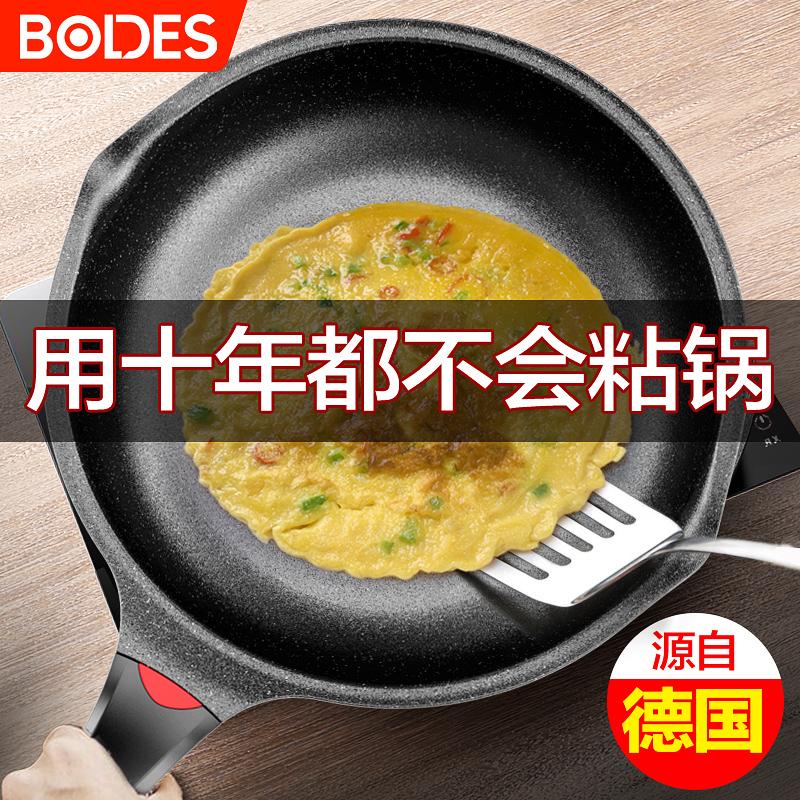Сковороды Артикул 599463474008