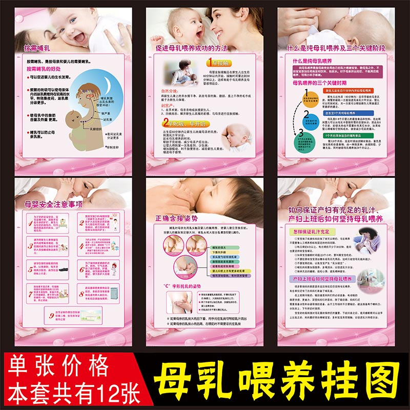Hospital obstetrics and Gynecology propaganda poster benefits of breastfeeding