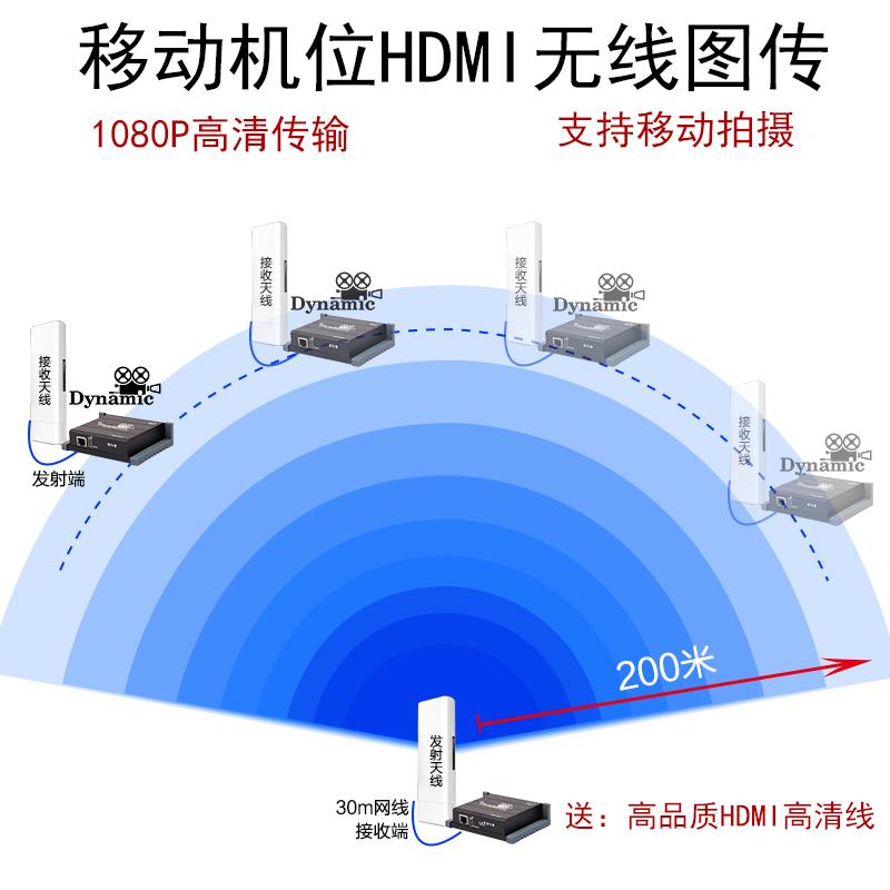妙联宝HDMI音视频信号摄像机无线图传移动机位影音传输高清延长器