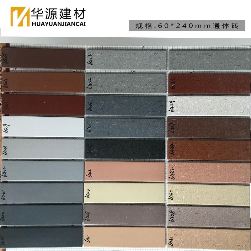 Глазурованная керамическая плитка Артикул 588243231302