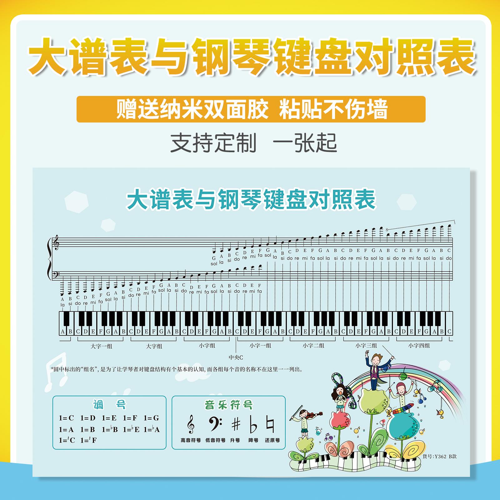 大谱表与钢琴键盘对照表音符知识乐理表挂图墙海报纸家用琴行包邮