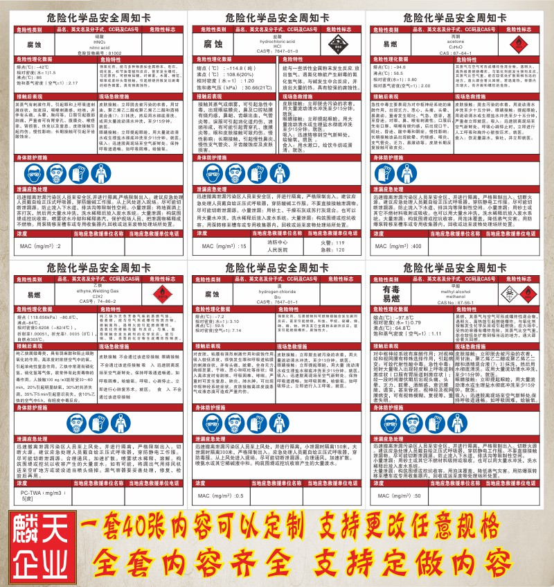Safety warning signs, warning signs, MSDS safety technical instructions of hazardous chemicals hazard card
