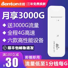 本腾随身wifi无限流量插卡4g上网卡设备无线网络路由器笔记本车载上网宝便携5g全网通移动热点随身wifi免插卡