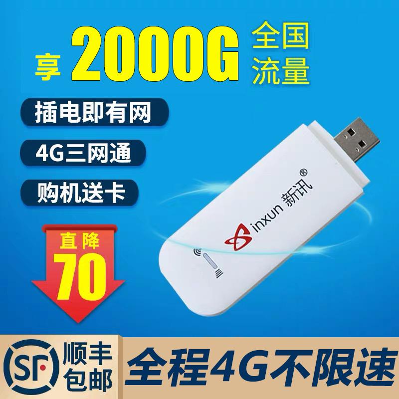 Wi-Fi роутеры Артикул 596895527752
