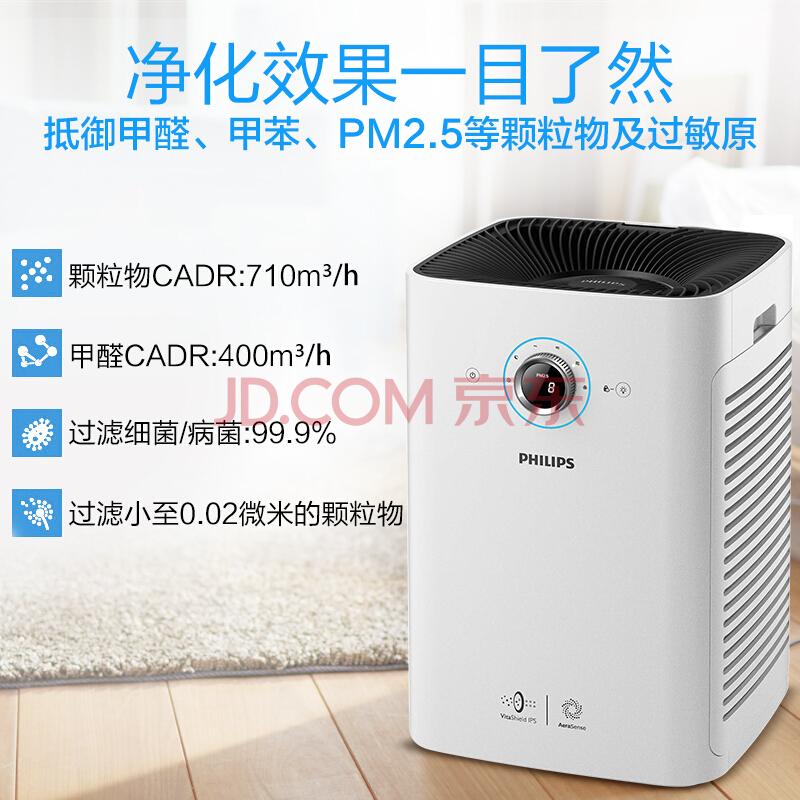 [宜易商行空气净化,氧吧]飞利浦空气净化器AC5656家用除甲月销量0件仅售2599元