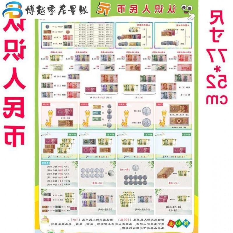 Китайские деньги Артикул 626407179957