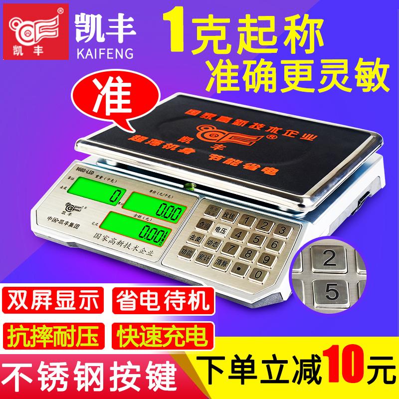 Электронные весы Артикул 578306350672
