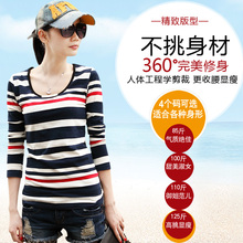 Early Spring 2014 New Dresses in Red Stripes T Shirt Pei Women's Long Sleeve T-shirts Ladies Shirts At the End of