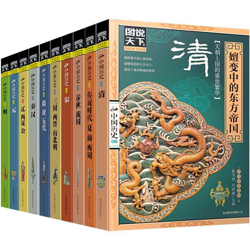 История Китая Артикул 544691837552