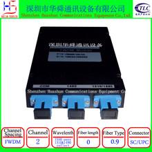 Сетевое оборудование  > Мультиплексоры.