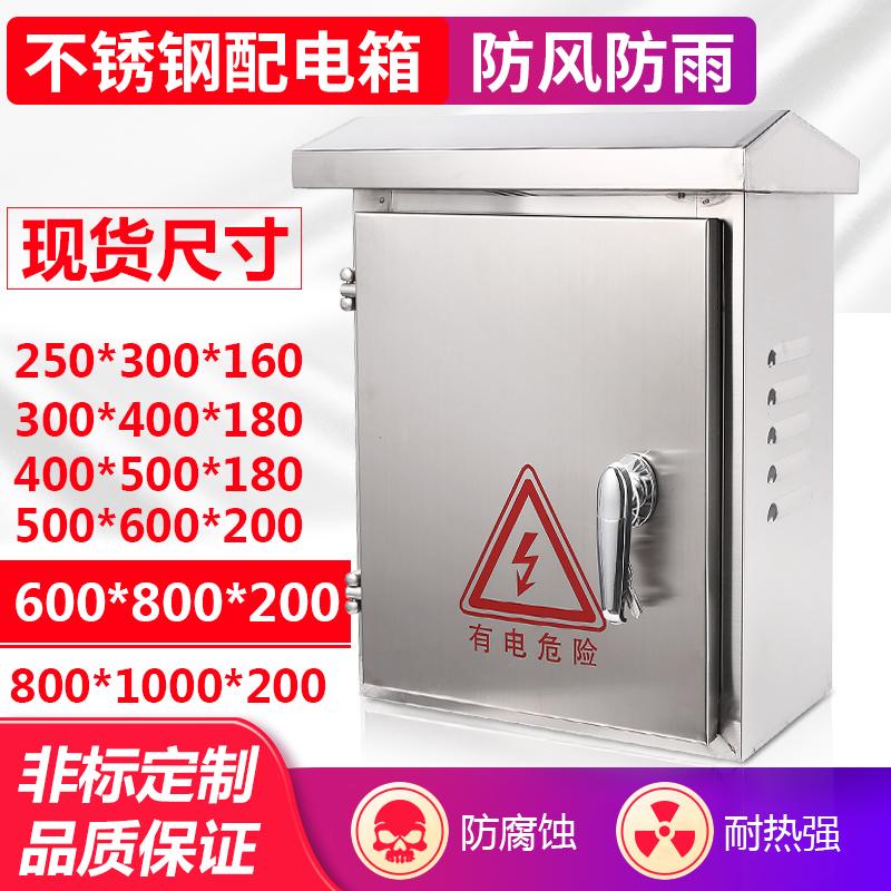 Коробки для электрощитков Артикул 22338283246