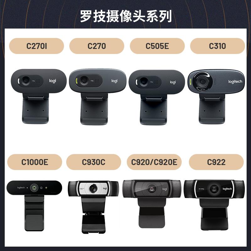 Веб-камеры Артикул 7127305442