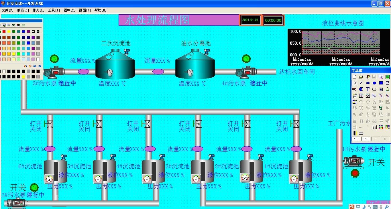 Механический выпускник поколение У Mitsubishi PLC / West дверь Son / Omron / Kingview автоматическая Программирование программирования