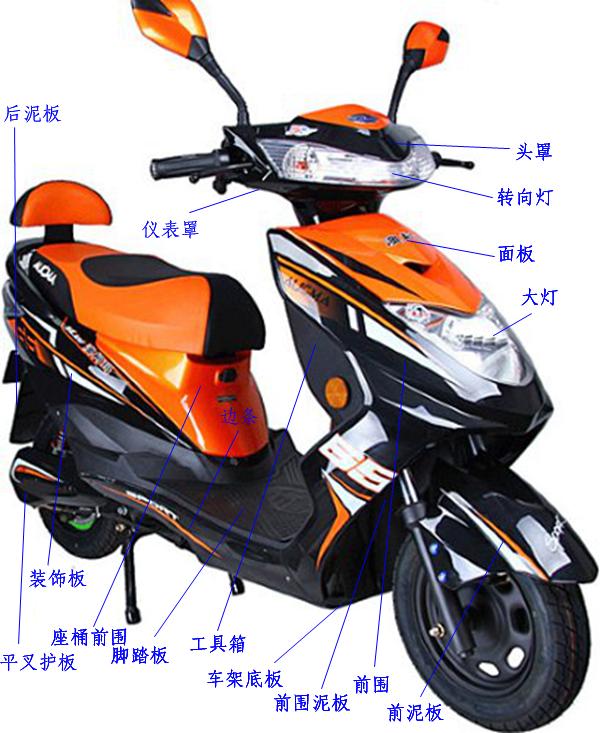 大环聚英爱玛力鹰、上海立马原厂电动车外壳塑件配件、可定制