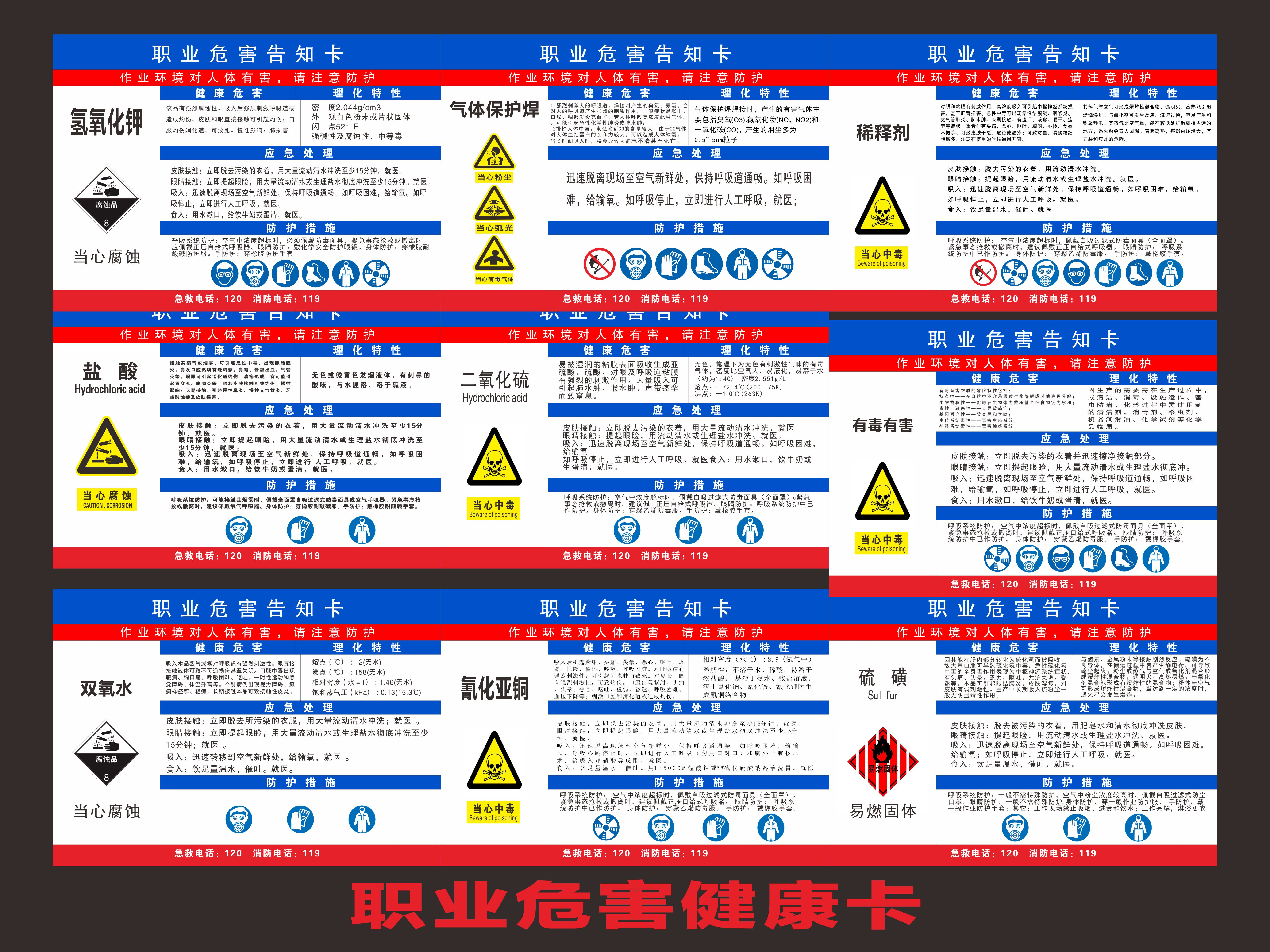 Factory occupational hazard notification card, chemical sign, dangerous goods warning board, safety warning board customized