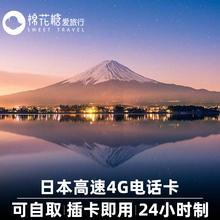 日本電話卡上網卡4G東京沖繩旅游不限710天手機sim卡3G無限流量5