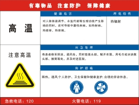 High temperature wall chart | chemical safety notice card | occupational hazard notice card